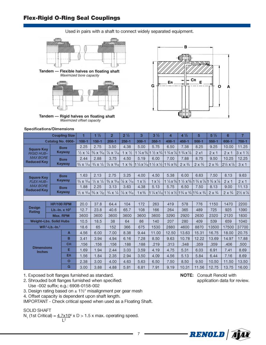 Renolddirect products flex rigid o ring seal couplings easy order shortcuts geenschuldenfo Gallery
